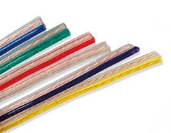 Communication Cables Suppliers